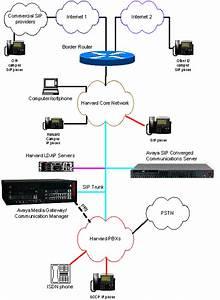 Configuring Avaya Proxy Server