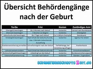 Baby Liste Erstausstattung : beh rdeng nge nach der geburt checkliste fristen kosten ~ Eleganceandgraceweddings.com Haus und Dekorationen