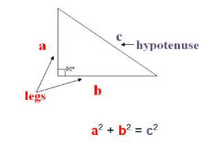 Image result for pythagorean theorem