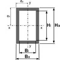 querschnittsfläche kreis widerstandsmoment trägheitsmoment rechner rohr formrohr trapez dreieck sechseck