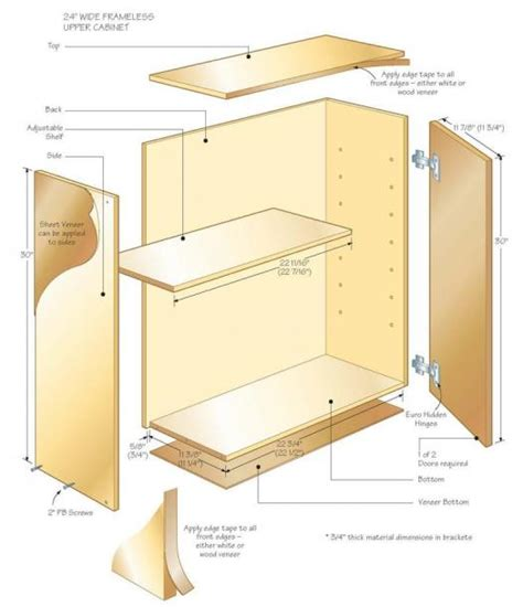 building frameless kitchen cabinets building cabinets part 2 4972