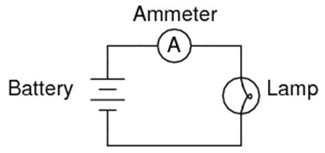 Ammeter Usage Basic Concepts Test Equipment