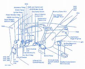 Nissan 200sx 1995 Fuse Box  Block Circuit Breaker Diagram