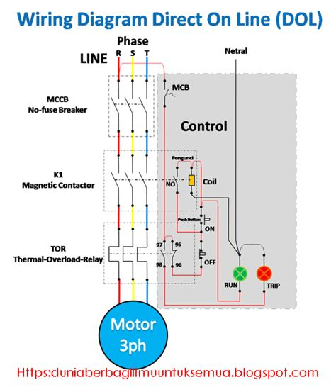 rangkaian dol direct on line starter motor 3 ph wiring