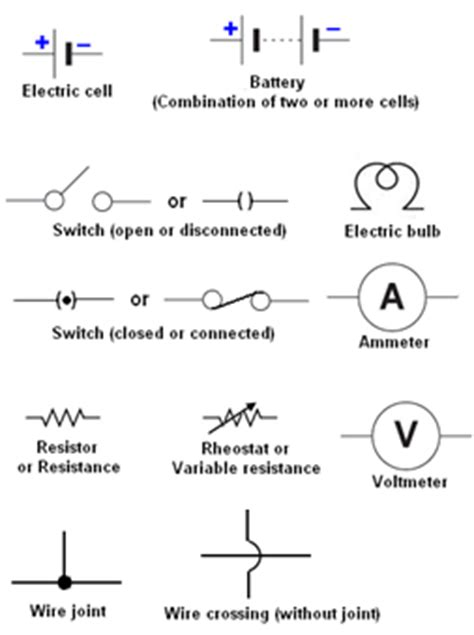 Year 9 Circuit Diagram by Electricity Science Mania