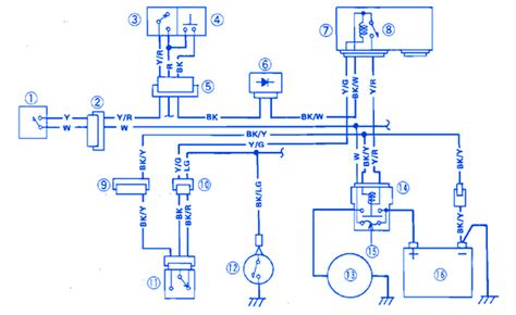 2001 Bayliner Wiring Diagram by Bayliner Ignition Switch Diagram Wiring Wiring Diagram