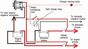 Leisure Battery - How - Why - What