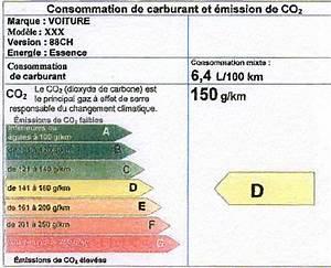Etiquette Energie Voiture : alimentation enjeux plan taires et nerg tiques halte au dioxyde de carbone bac l antilles 2008 ~ Medecine-chirurgie-esthetiques.com Avis de Voitures