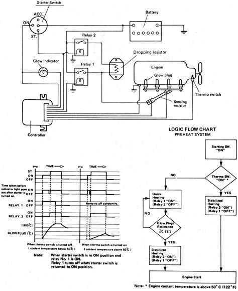 isuzu glow wiring aio wiring diagrams