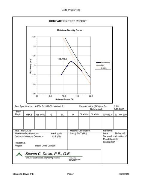 Laboratory Testing | Steven C Devin, P.E., G.E.