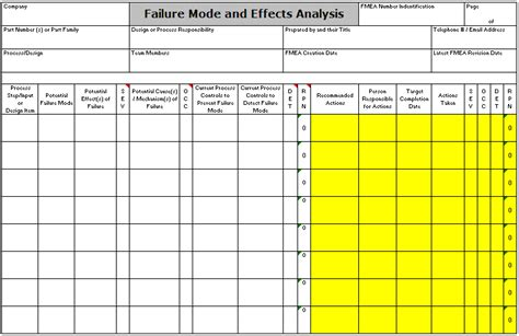 fmea template fmea failure mode and effects analysis