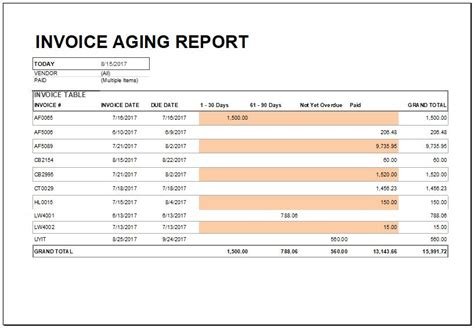 accounts receivable aging template hq template documents