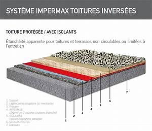 toiture terrasse isolation inversee newsindoco With toiture terrasse isolation inversee
