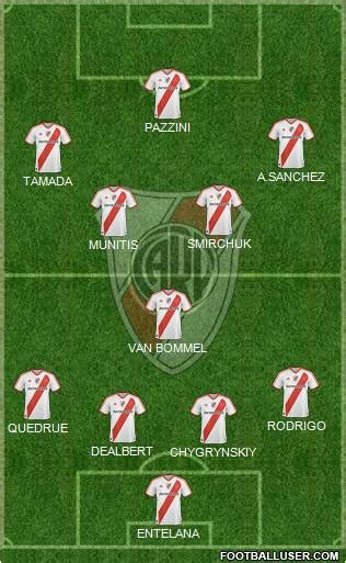 All River Plate (Argentina) Football Formations - page 2123