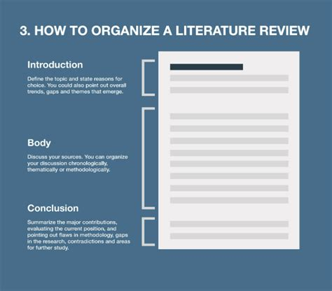 writing  literature review  canada   resource