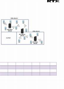 Rtx X8663 Dect Base Station User Manual