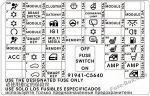 Fuse Box Diagram  U0026gt  Kia Sorento  Xm  2010