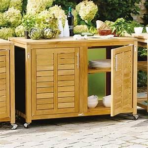 Meuble De Rangement Exterieur : armoire de jardin en teck photo 1 20 armoire de jardin ~ Edinachiropracticcenter.com Idées de Décoration