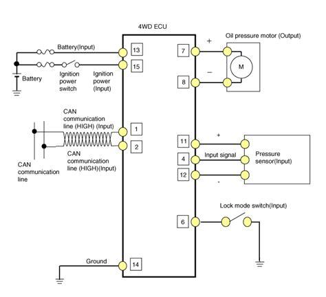 kia sportage 4wd ecu schematic diagrams 4wd