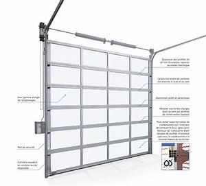 Porte De Garage Novoferm : sectionnelle industrielle novolux novoferm ~ Dallasstarsshop.com Idées de Décoration