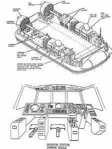 Lcac Operator Station Command Module
