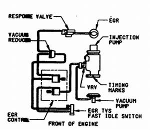 chevy tbi 350 vacuum hoses diagram autos post With standardr jeep cj 1975 ported vacuum switch