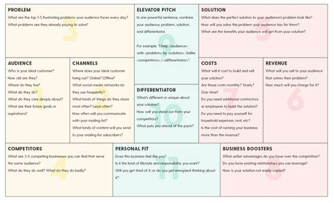 create  simple  page business plan