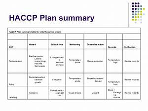pin haccp plan template on pinterest With haccp plan template free