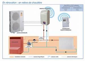Pompe A Chaleur Air Eau Avis : avis pompe a chaleur air eau contenedores isotermicos ~ Melissatoandfro.com Idées de Décoration