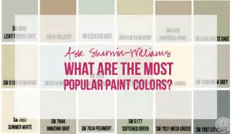 ask sherwin williams what are the most popular paint colors happily after etc
