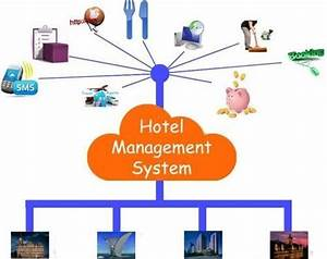 Codefingers Hotel Management System  Rs 35000   Unit  Code