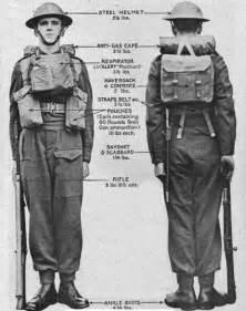 WW2 British Soldier Uniform