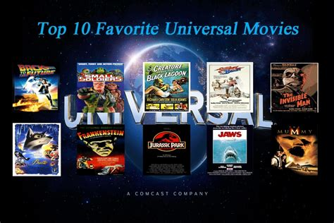 Top 10 Universal Movies of the 1900's by