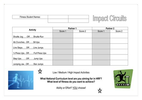 y7 differentiated by impact levels basic health related