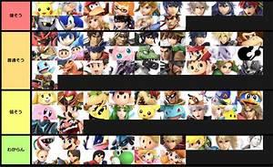 New Smash Bros Ultimate Tier List Abadango And Mew2King