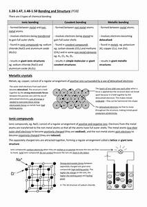 Structure And Bonding  Gcse Chemistry By Learnersclouduk