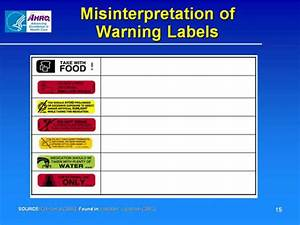 Medication Chart Errors Health Literacy In Pharmacy Introduction Agency For