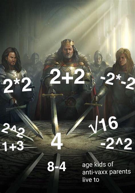 Memes Of The Roundtable Meme By Lordjoker Memedroid