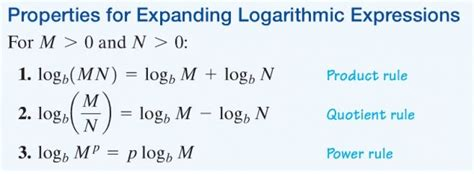 Expanding Logarithms Worksheet Studydroid Flashcards On The Web And In Your