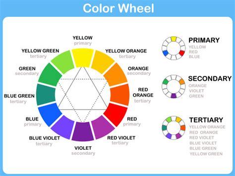 Color Schemes Understanding The Color Wheel