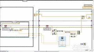 B   Part Of Block Diagram For The Experimental Section Of