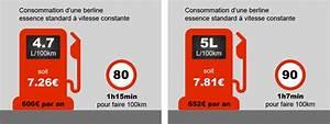 Petition 80 Km H : vrai faux les effets d 39 un passage 80km h ~ Medecine-chirurgie-esthetiques.com Avis de Voitures