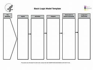 30  Free Download Logic Model Template For Your Business