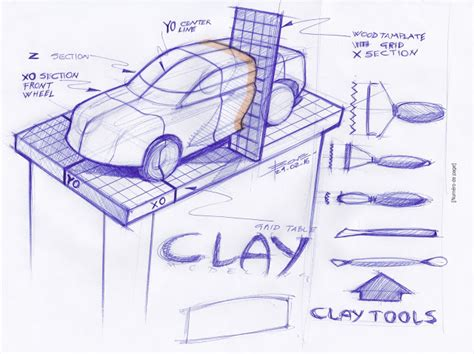 painting on plexiglass reasons clay modelling is important in car design