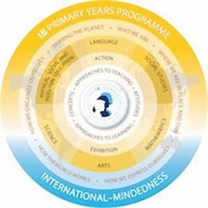 Education programmes - International Baccalaureate®
