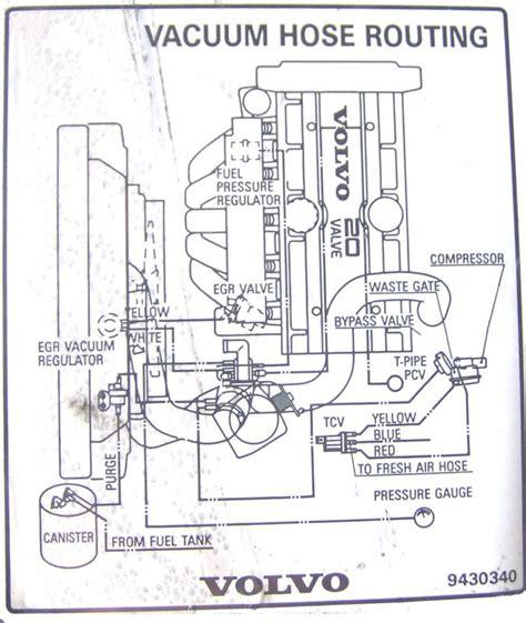 xc vaccum diagram   turbo vacuum lines