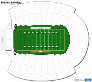 Interactive Bbt Chart Field Suites Bb T Field Football Seating Rateyourseats Com