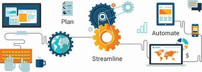 Process Automate Automation Should Consulting