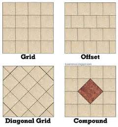 Tile Floor Layout by How To Matthew Installing Ceramic Tile