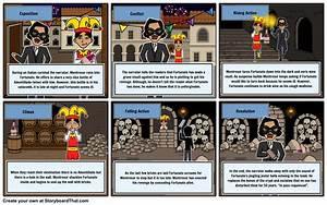 U0026quot The Cask Of Amontillado U0026quot  Storyboard Activities  From